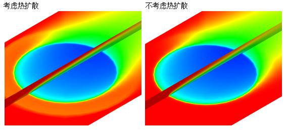 擴散板pc擴散板燈罩生產廠家_胸外擴圖和不外擴圖_擴散指數案例
