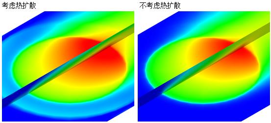 擴散指數案例_胸外擴和不外擴對比圖_擴陰器 擴肛塞 小說
